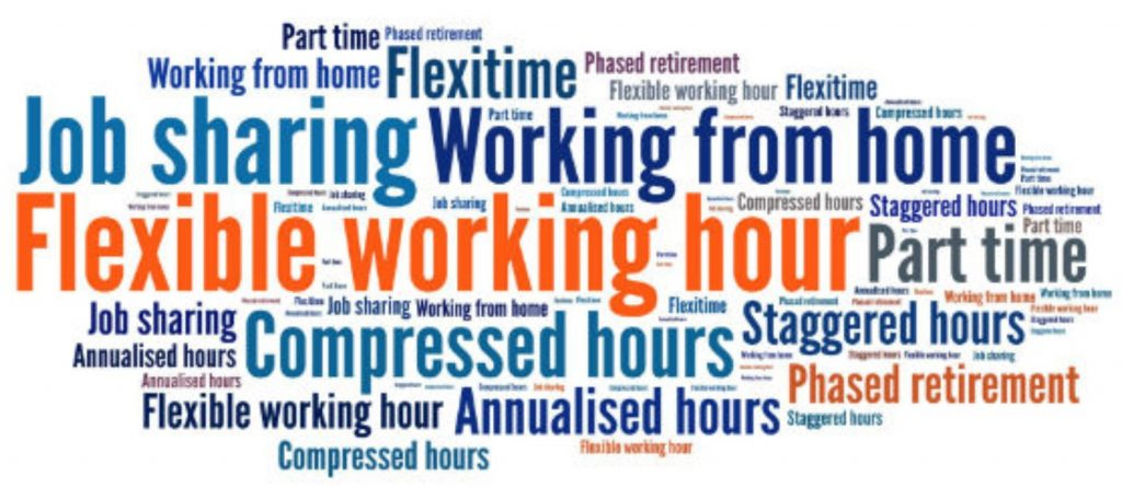 Want to know more about Flexclusive working?