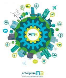 enterprisem3