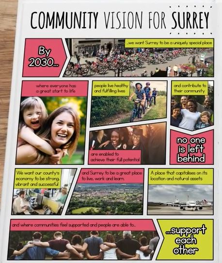 Community Vision For Surrey Consultation